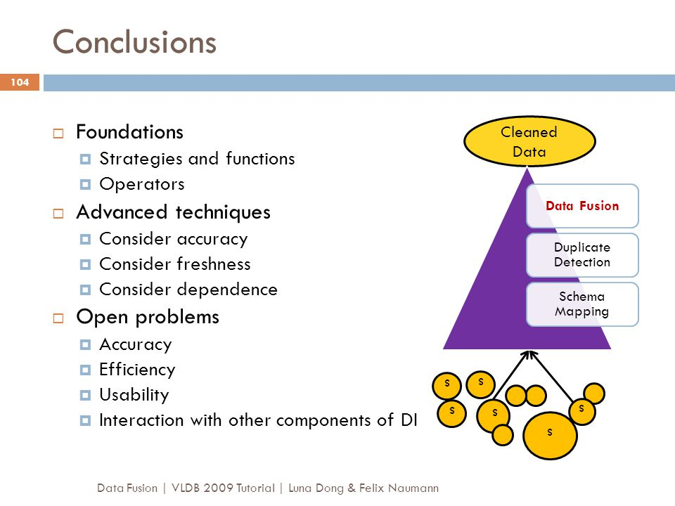 Conclusions Data Fusion | VLDB 2009 Tutorial | Luna Dong & Felix Naumann 104  Foundations  Strategies and functions  Operators  Advanced technique