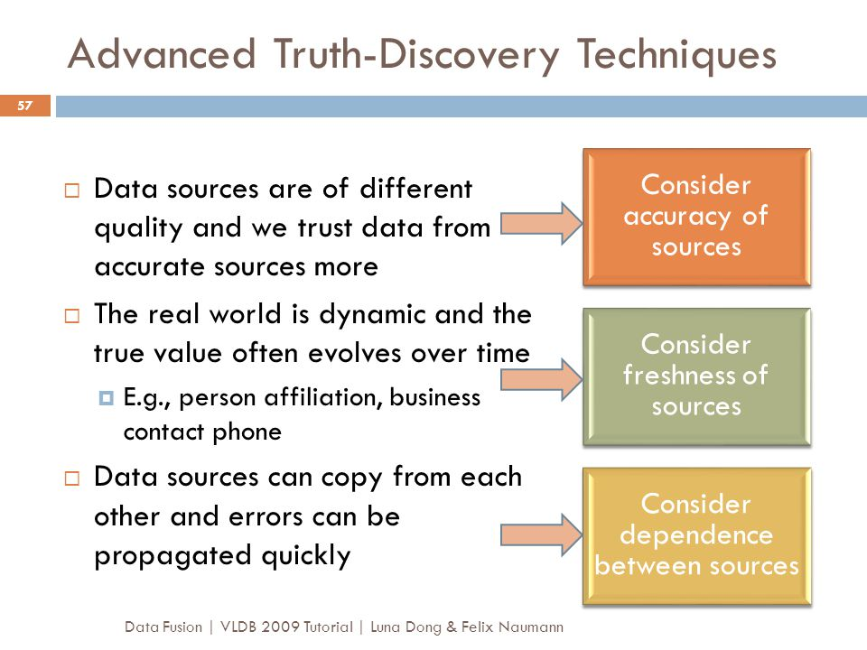 Advanced Truth-Discovery Techniques Data Fusion | VLDB 2009 Tutorial | Luna Dong & Felix Naumann 57  Data sources are of different quality and we tru