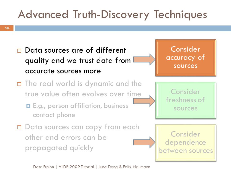 Advanced Truth-Discovery Techniques Data Fusion | VLDB 2009 Tutorial | Luna Dong & Felix Naumann 58  Data sources are of different quality and we tru