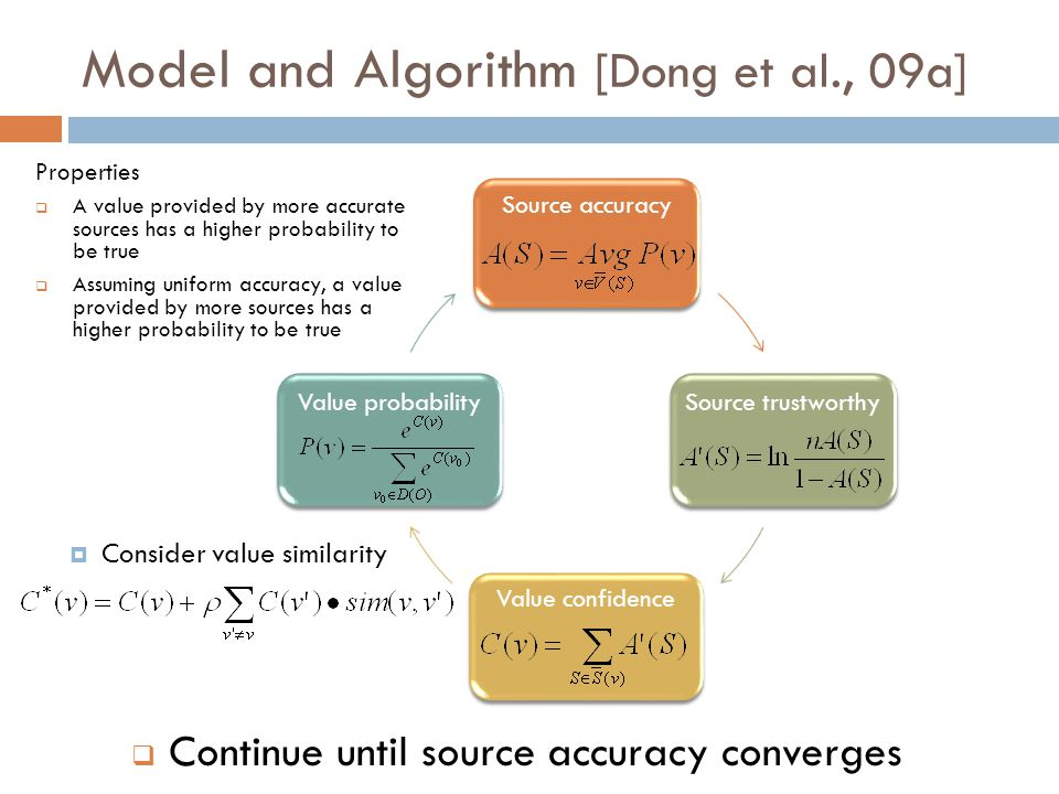  Consider value similarity Model and Algorithm [Dong et al., 09a]  Continue until source accuracy converges Properties  A value provided by more ac