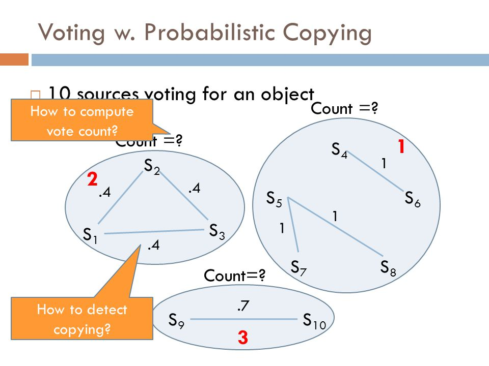  10 sources voting for an object Voting w. Probabilistic Copying S1S1 S2S2 S3S3 S4S4 S5S5 S7S7 S6S6 S8S8 S9S9 S 10 Count =? 2 1.4 1 1 1.7 3 How to de