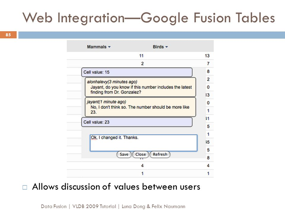Web Integration—Google Fusion Tables Data Fusion | VLDB 2009 Tutorial | Luna Dong & Felix Naumann 85  Allows discussion of values between users