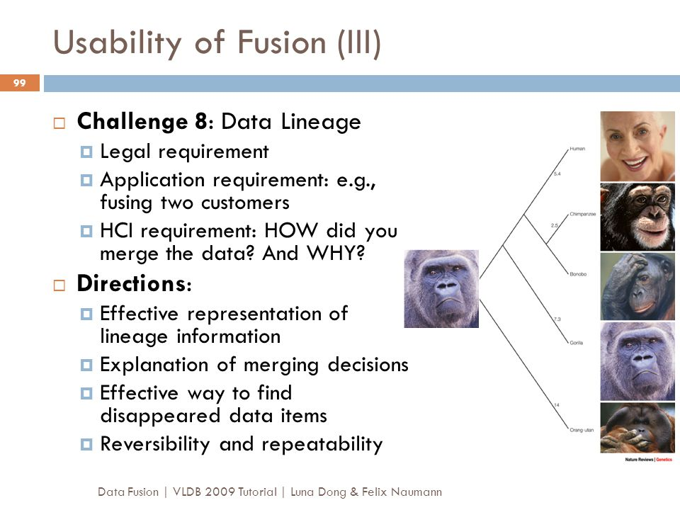 Usability of Fusion (III) Data Fusion | VLDB 2009 Tutorial | Luna Dong & Felix Naumann 99  Challenge 8: Data Lineage  Legal requirement  Applicatio