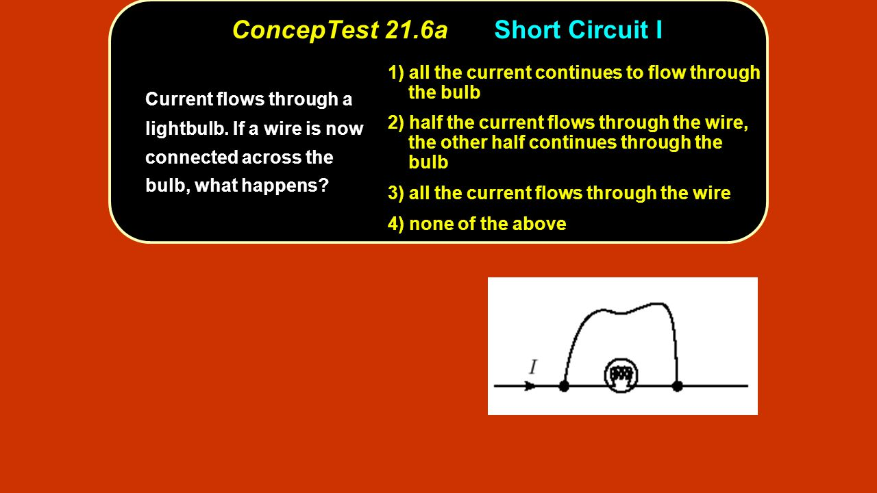 ConcepTest 21.6aShort Circuit I Current flows through a lightbulb. If a wire is now connected across the bulb, what happens? all the current continues