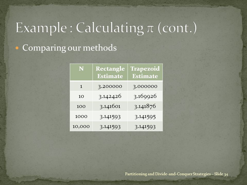 Comparing our methods Partitioning and Divide-and-Conquer Strategies – Slide 34 NRectangle Estimate Trapezoid Estimate ,