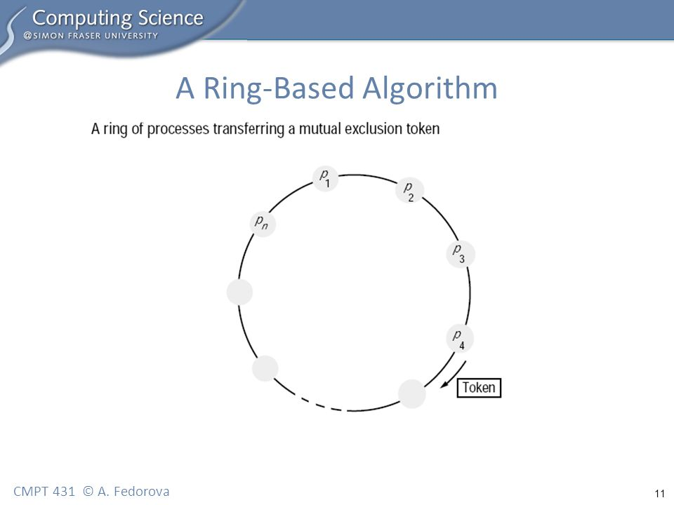 11 CMPT 431 © A. Fedorova A Ring-Based Algorithm