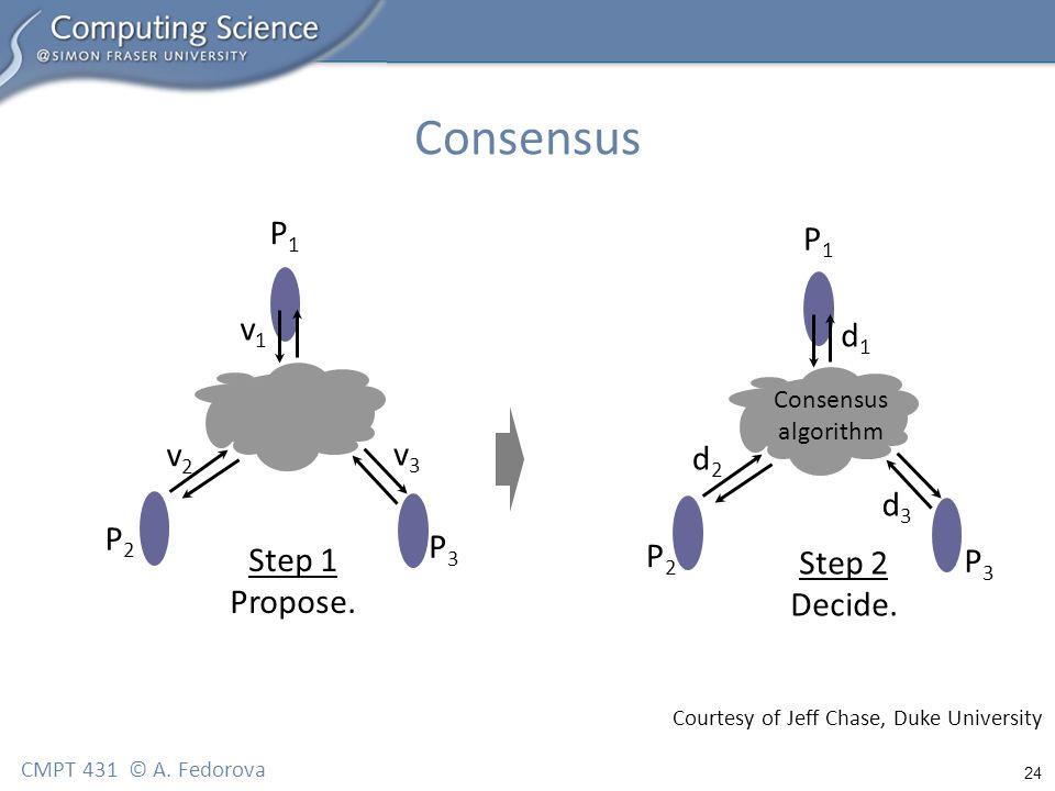 24 CMPT 431 © A. Fedorova Consensus Step 1 Propose.