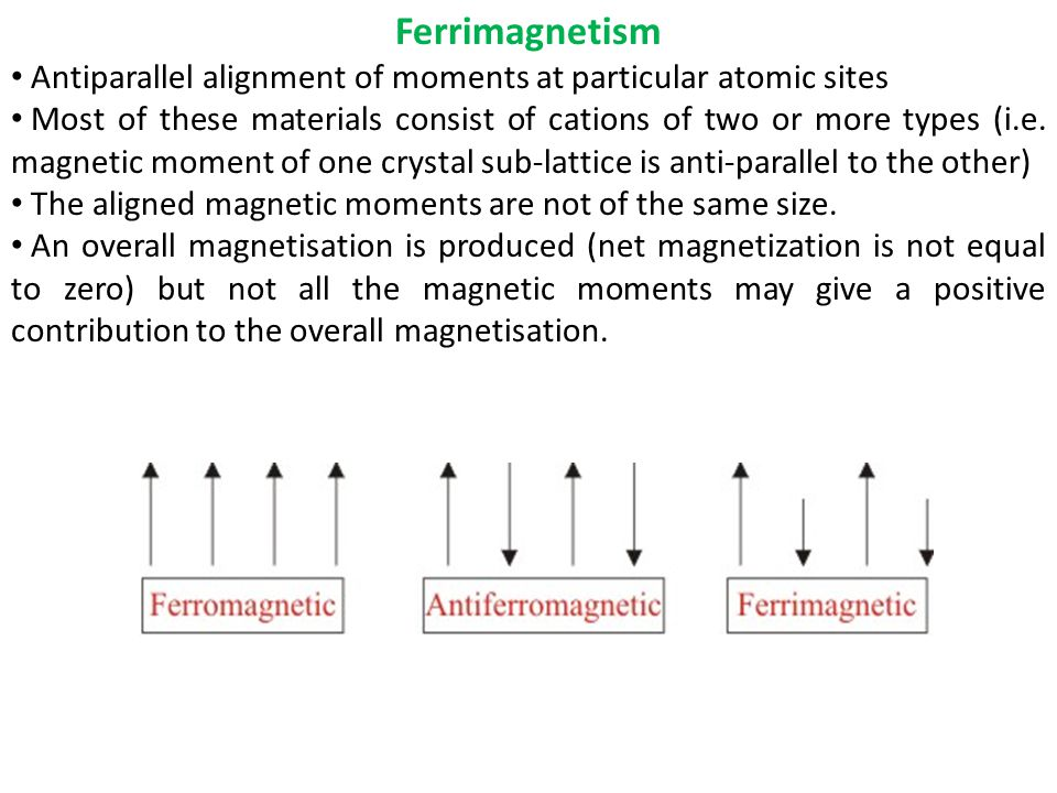 Ferrimagnetism Antiparallel alignment of moments at particular atomic sites Most of these materials consist of cations of two or more types (i.e.