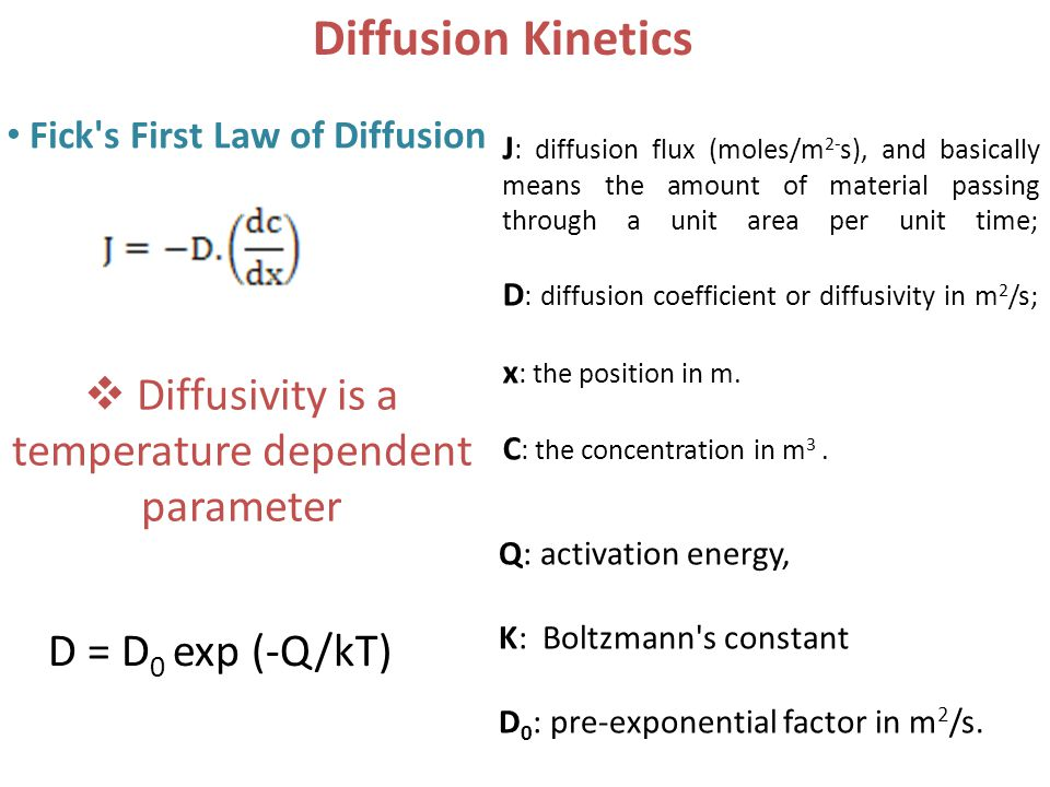 Fick s First Law of Diffusion Diffusion Kinetics J : diffusion flux (moles/m 2- s), and basically means the amount of material passing through a unit area per unit time; D : diffusion coefficient or diffusivity in m 2 /s; x : the position in m.