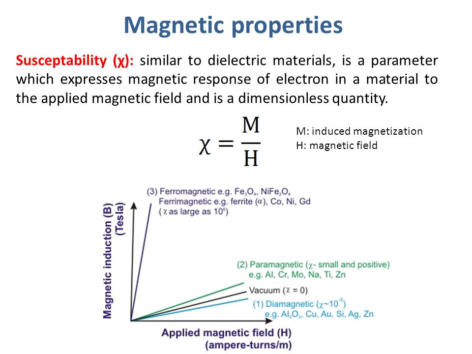 Magnetic properties Susceptability (χ): similar to dielectric materials, is a parameter which expresses magnetic response of electron in a material to the applied magnetic field and is a dimensionless quantity.