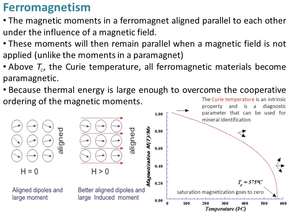 Ferromagnetism The magnetic moments in a ferromagnet aligned parallel to each other under the influence of a magnetic field.