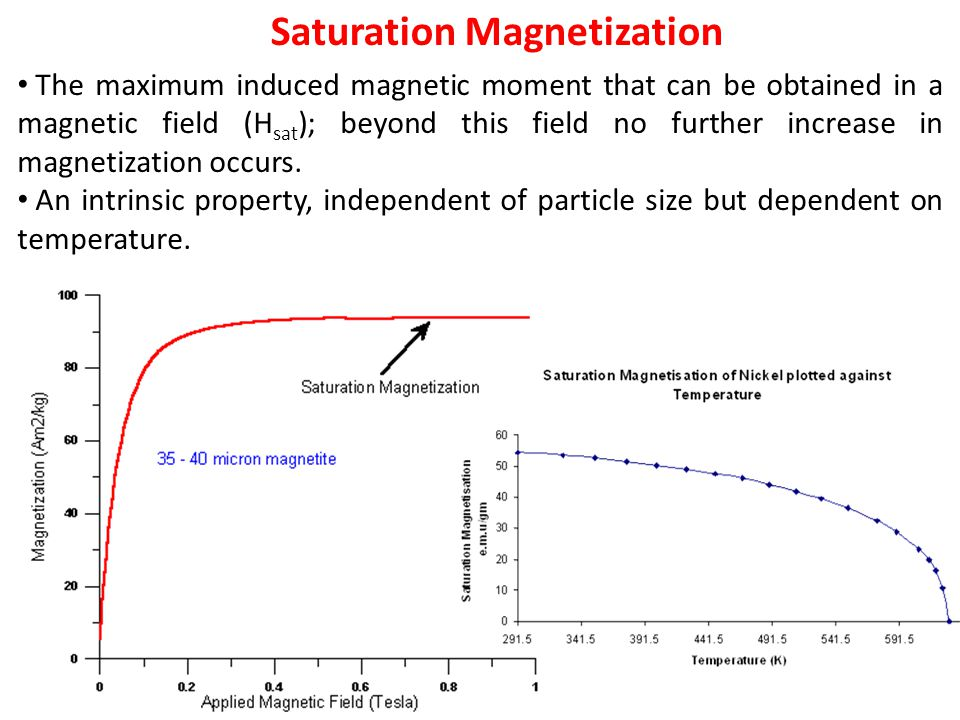 The maximum induced magnetic moment that can be obtained in a magnetic field (H sat ); beyond this field no further increase in magnetization occurs.