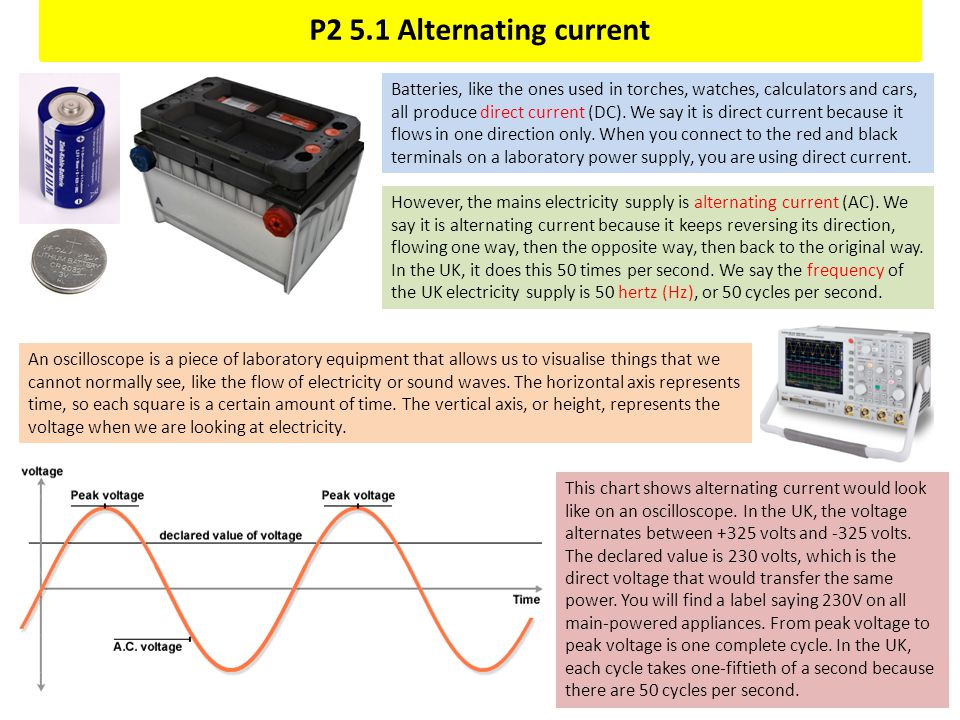 P2 5.1 Alternating current Batteries, like the ones used in torches, watches, calculators and cars, all produce direct current (DC). We say it is dire