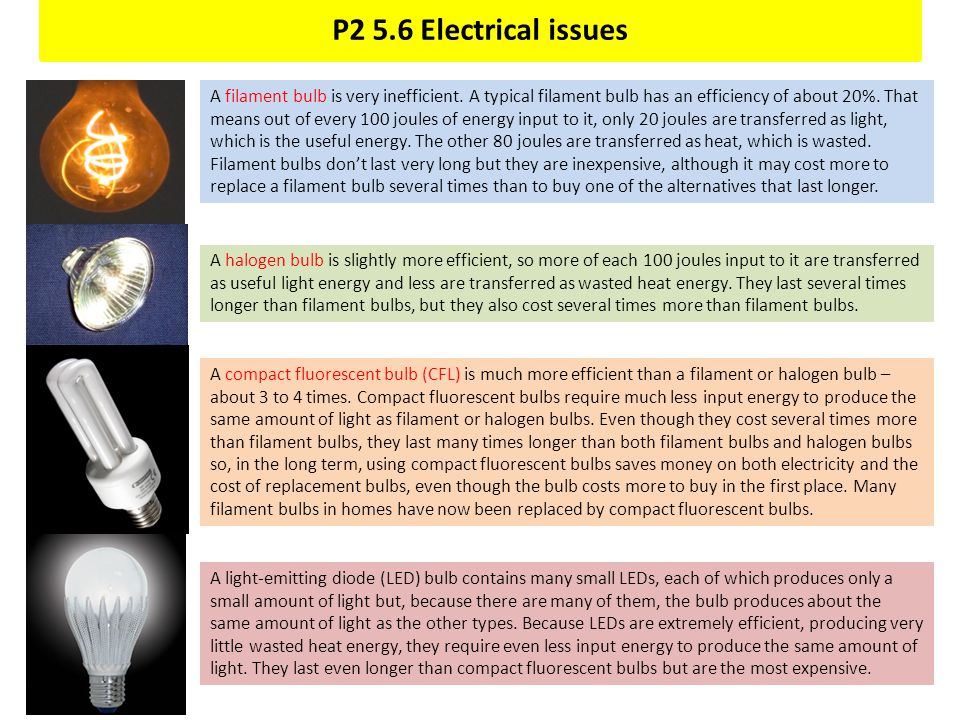 P2 5.6 Electrical issues A filament bulb is very inefficient. A typical filament bulb has an efficiency of about 20%. That means out of every 100 joul