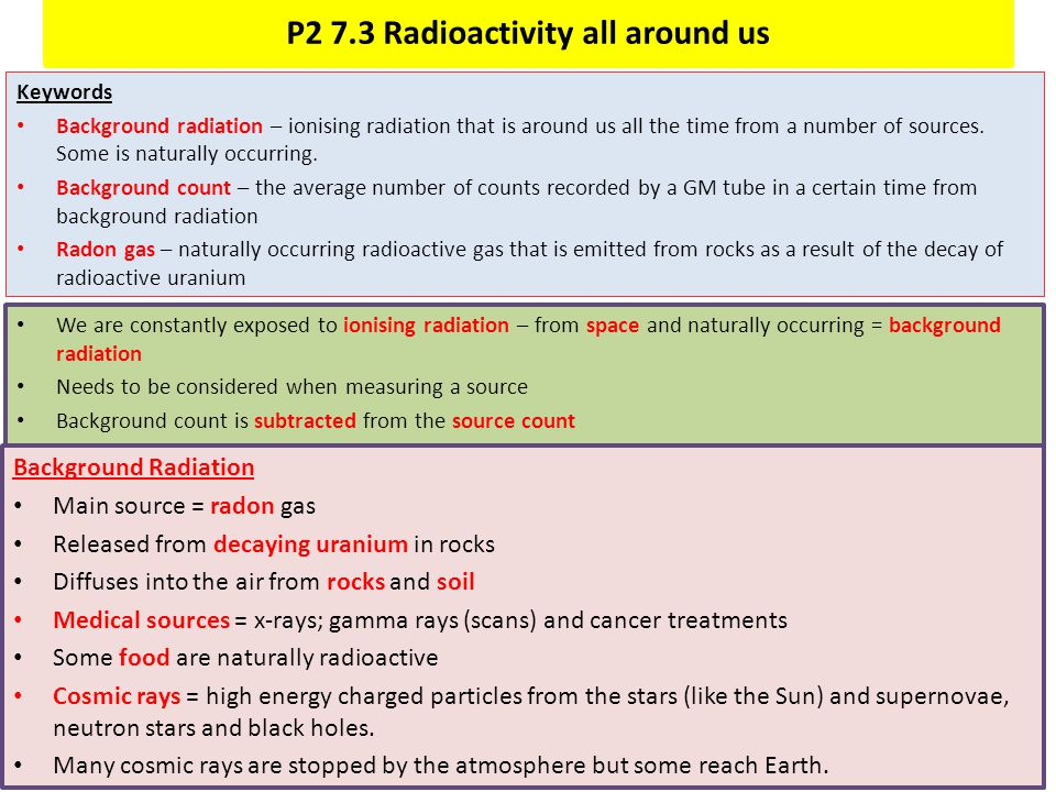 Keywords Background radiation – ionising radiation that is around us all the time from a number of sources. Some is naturally occurring. Background co