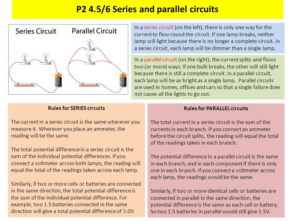 P2 4.5/6 Series and parallel circuits In a series circuit (on the left), there is only one way for the current to flow round the circuit. If one lamp