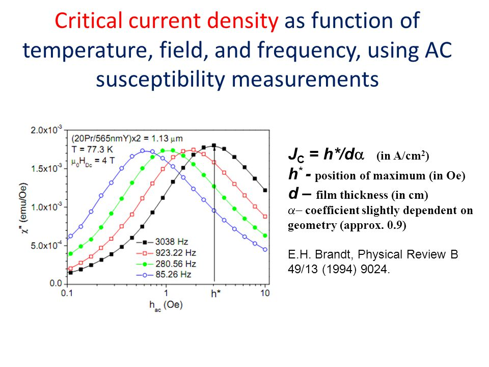 Critical current density as function of temperature, field, and frequency, using AC susceptibility measurements J C = h*/d  (in A/cm 2 ) h * - position of maximum (in Oe) d – film thickness (in cm)  coefficient slightly dependent on geometry (approx.