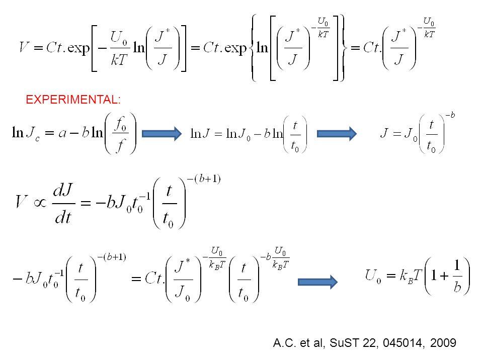 EXPERIMENTAL: A.C. et al, SuST 22, 045014, 2009