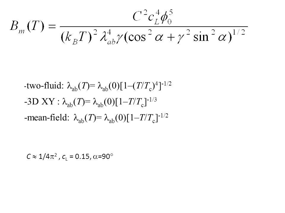 - two-fluid: ab (T)= ab (0)[1–(T/T c ) 4 ] -1/2 -3D XY : ab (T)= ab (0)[1–T/T c ] -1/3 -mean-field: ab (T)= ab (0)[1–T/T c ] -1/2 C  1/4  2, c L = 0.15,  =90 