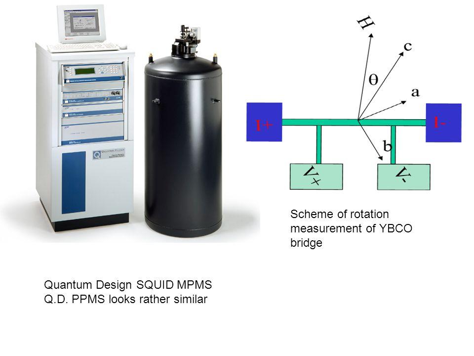 Quantum Design SQUID MPMS Q.D.