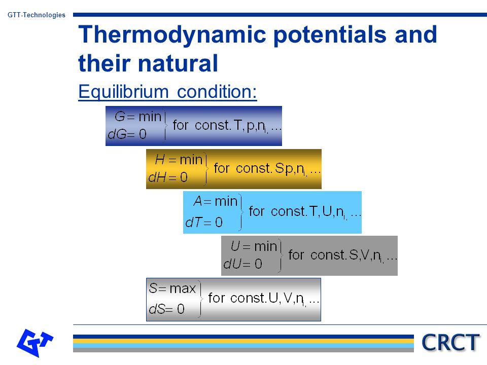 GTT-Technologies Gibbs-Duhem: N-Component System (A-B-C-…-N) SVnAnBnNSVnAnBnN T -P µ A µ B    µ N Extensive variables Corresponding potentials
