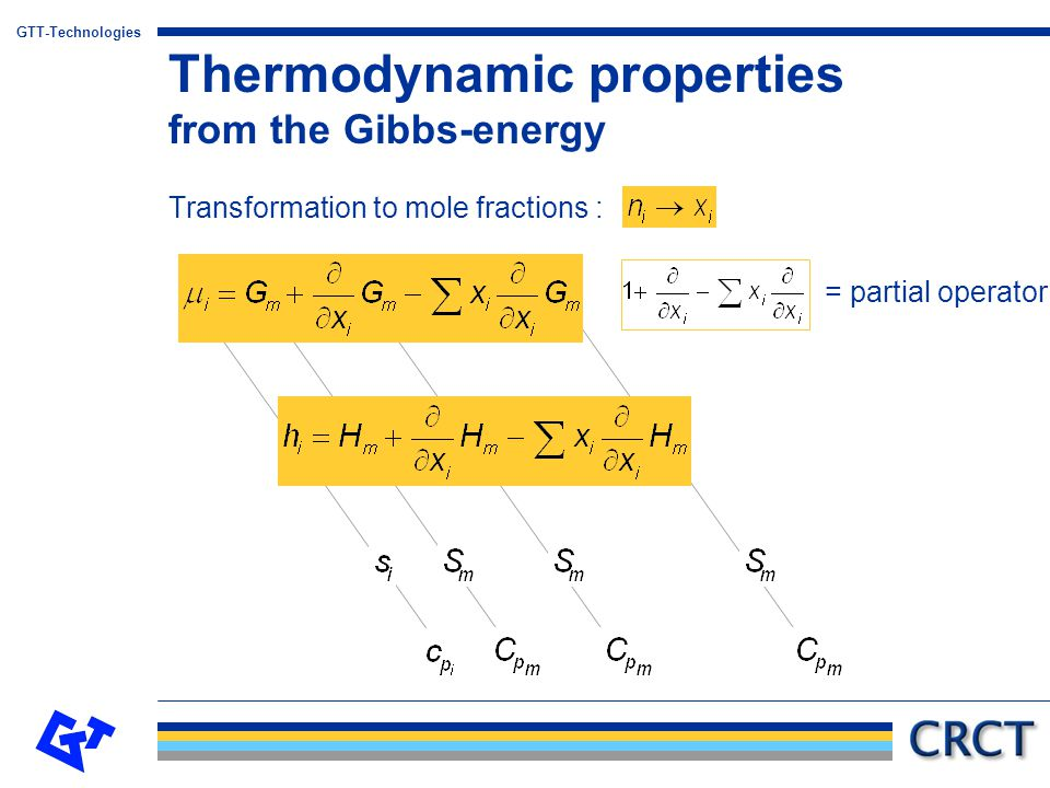GTT-Technologies Modelling of Gibbs energy of (solution) phases Pure Substance(stoichiometric) Solution phase Equilibrium considerations b) Multi-component multi-phase approach Choose appropriate reference state and ideal term, then check for deviations from ideality.