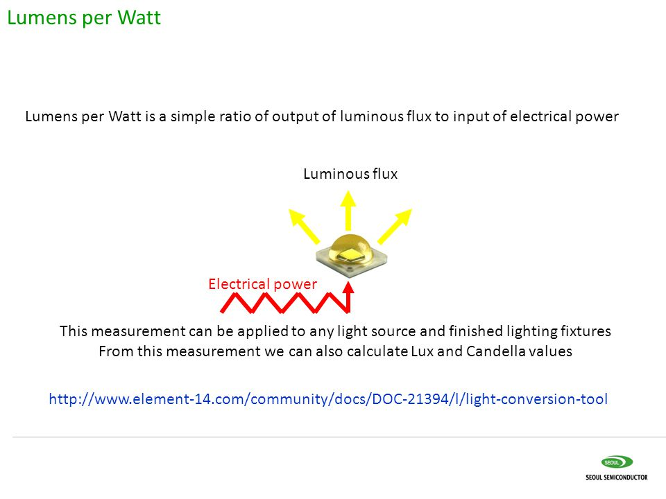 Lumens per Watt is a simple ratio of output of luminous flux to input of electrical power Luminous flux Electrical power This measurement can be applied to any light source and finished lighting fixtures From this measurement we can also calculate Lux and Candella values http://www.element-14.com/community/docs/DOC-21394/l/light-conversion-tool Lumens per Watt