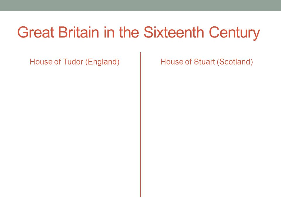 Great Britain in the Sixteenth Century House of Tudor (England)House of Stuart (Scotland)