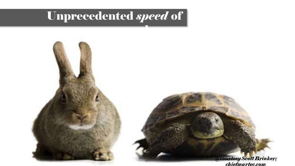 10 Unprecedented speed of change. @courtesy Scott Brinker; chiefmartec.com