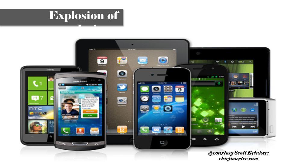 7 Explosion of devices. @courtesy Scott Brinker; chiefmartec.com