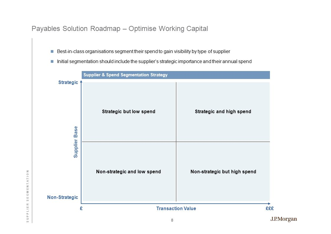 Payables Solution Roadmap – Optimise Working Capital Best-in-class organisations segment their spend to gain visibility by type of supplier Initial segmentation should include the supplier's strategic importance and their annual spend Non-Strategic Supplier & Spend Segmentation Strategy Transaction Value££££ Supplier Base Strategic Strategic but low spend Non-strategic and low spendNon-strategic but high spend Strategic and high spend Strategic but low spend Non-strategic and low spendNon-strategic but high spend Strategic and high spend 8 S U P P L I E R S E G M E N T A T I O N