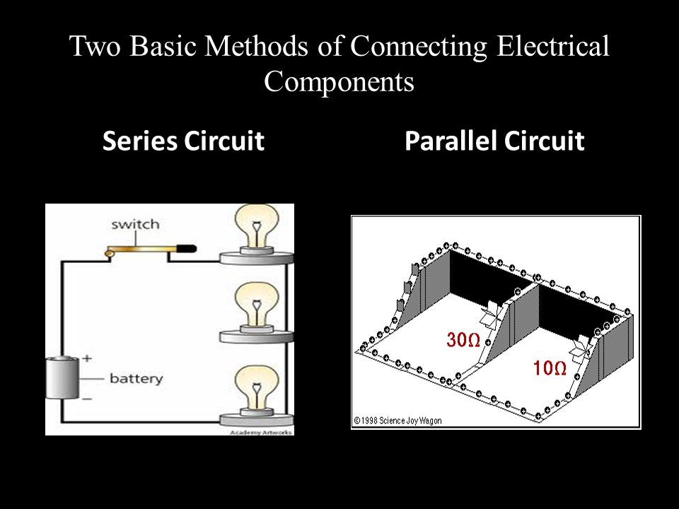 Series Circuit The current flow is the same throughout the lamp.