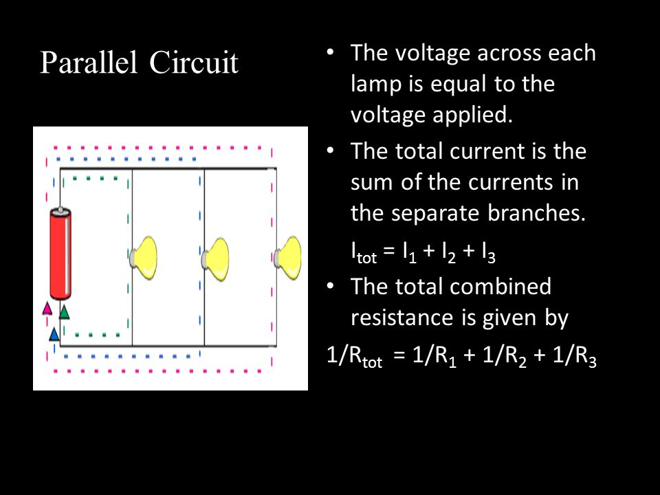 Parallel Circuit The voltage across each lamp is equal to the voltage applied.