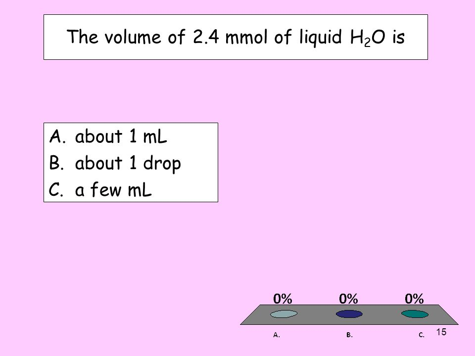Still, considering pure NaHCO 3, 2.4 mmol We produce at most 2.4 mmol of liquid H 2 O NaHCO 3 (s) + H + (aq)  Na + (aq) + H 2 O (l) + CO 2 (g) 1 mol NaHCO 3  1 mol H 2 O 14 Is this volume significant compared to the ~ 60 mL of CO 2 produced.