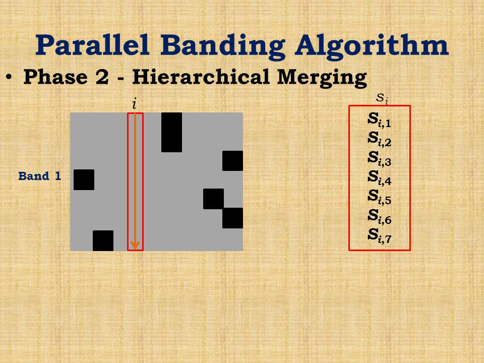 Parallel Banding Algorithm Phase 2 - Hierarchical Merging Band 1 i S i,1 S i,2 S i,3 S i,4 S i,5 S i,6 S i,7 sisi