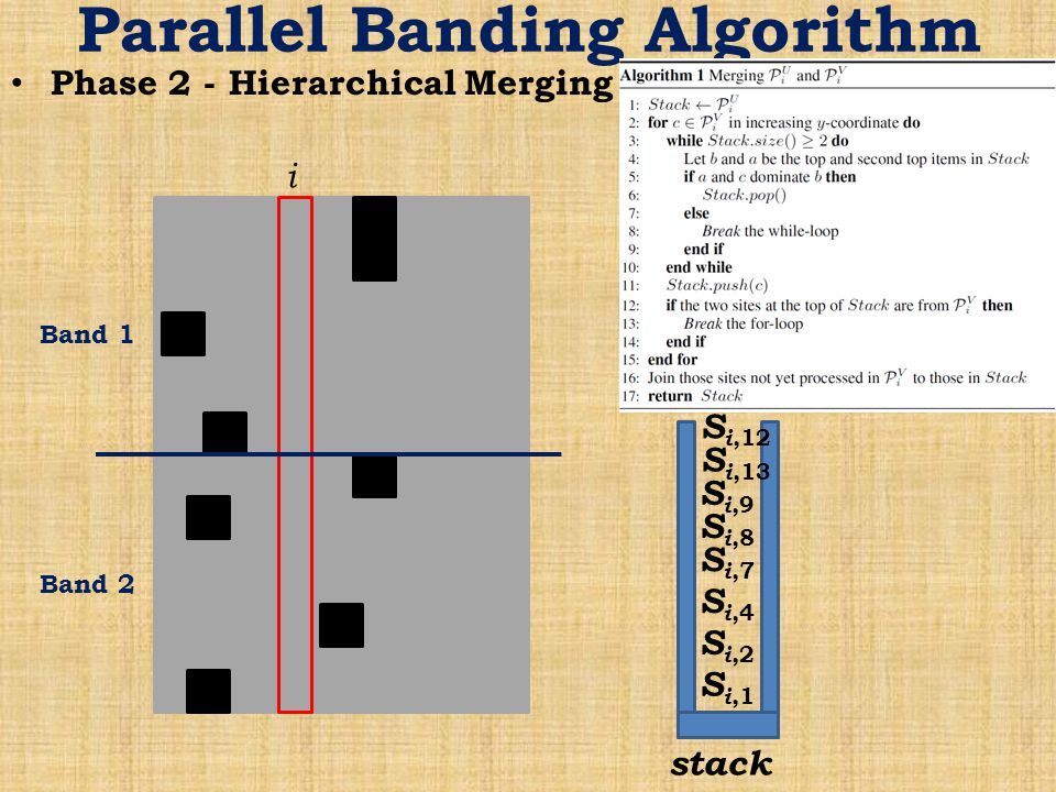 Parallel Banding Algorithm Phase 2 - Hierarchical Merging Band 1 i stack S i,1 S i,2 S i,4 S i,7 Band 2 S i,8 S i,9 S i,12 S i,13
