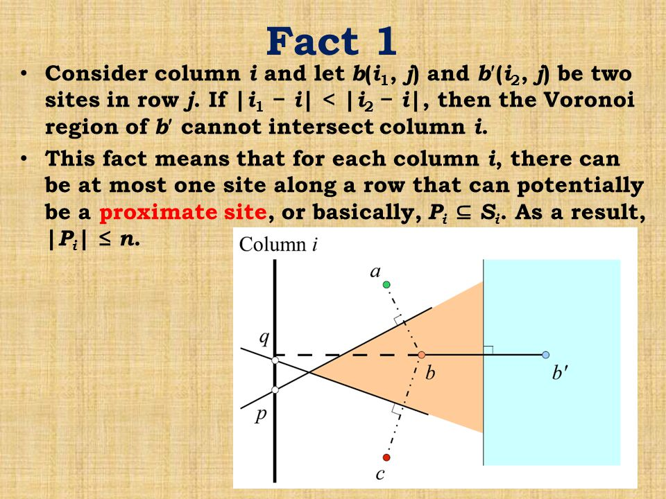 Fact 1 Consider column i and let b ( i 1, j ) and b ′( i 2, j ) be two sites in row j.
