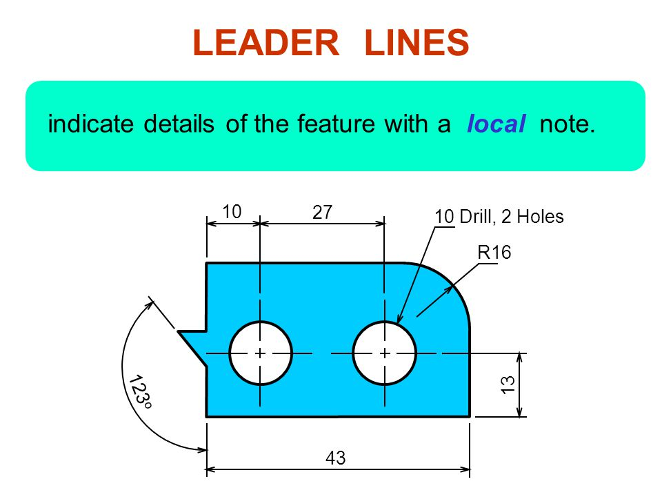 indicate details of the feature with a local note. LEADER LINES 10 27 43 13 123 o 10 Drill, 2 Holes R16