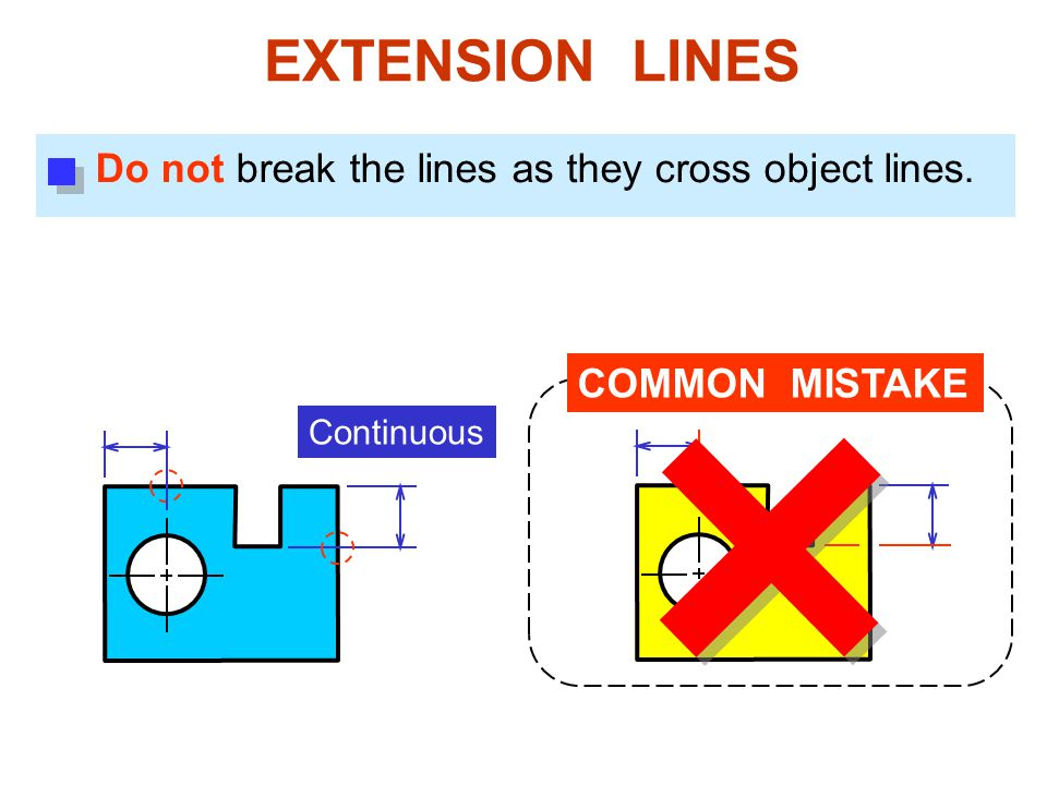Do not break the lines as they cross object lines. COMMON MISTAKE Continuous EXTENSION LINES