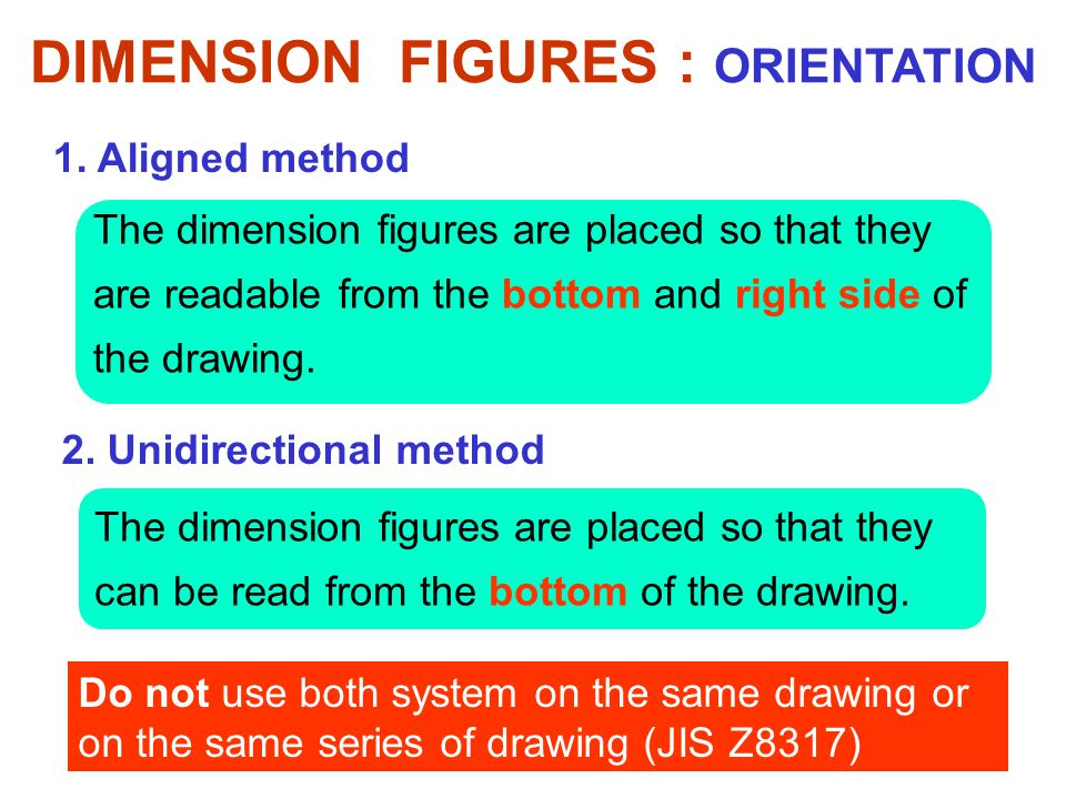 1. Aligned method 2. Unidirectional method The dimension figures are placed so that they are readable from the bottom and right side of the drawing. T