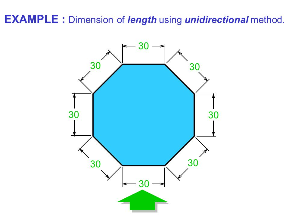 30 EXAMPLE : Dimension of length using unidirectional method.