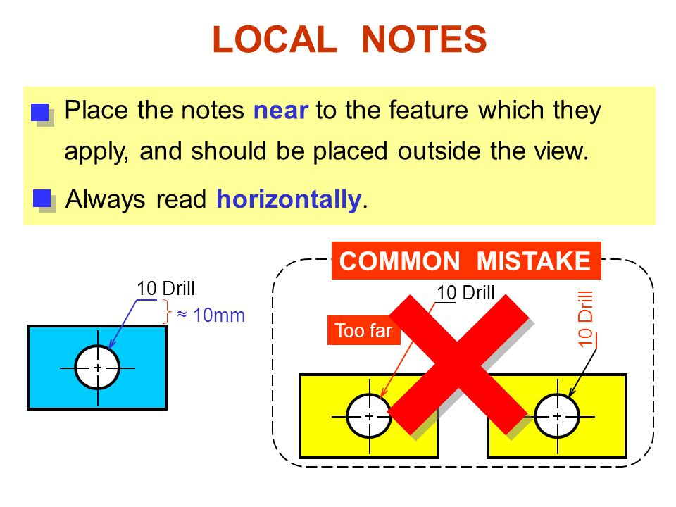 LOCAL NOTES Place the notes near to the feature which they apply, and should be placed outside the view.