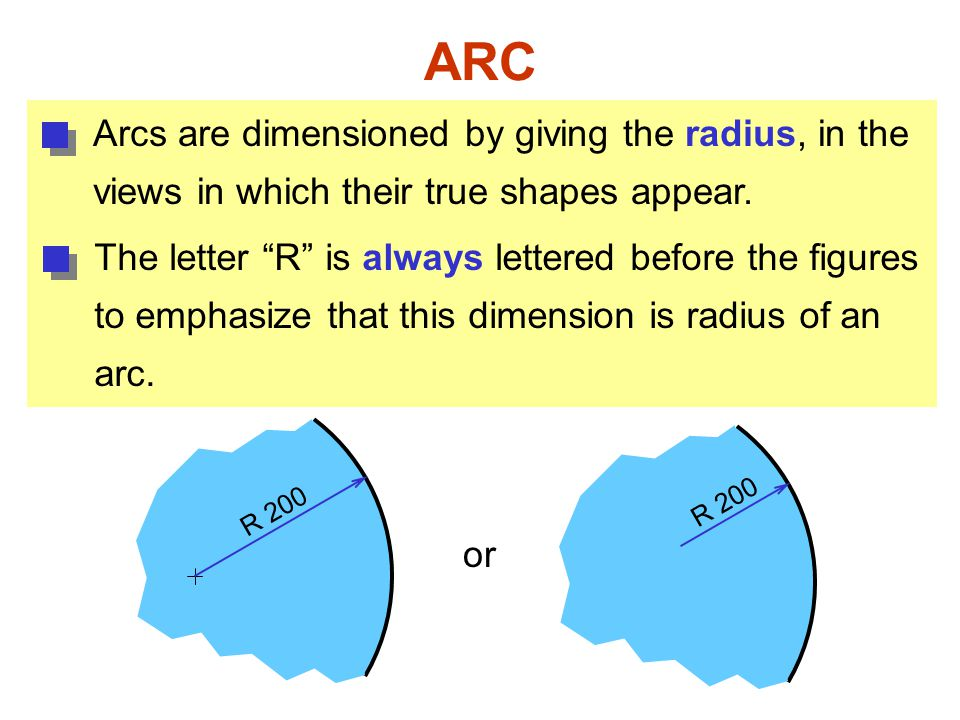 ARC Arcs are dimensioned by giving the radius, in the views in which their true shapes appear.