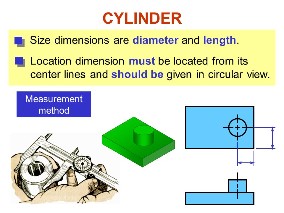CYLINDER Size dimensions are diameter and length. Measurement method Location dimension must be located from its center lines and should be given in c