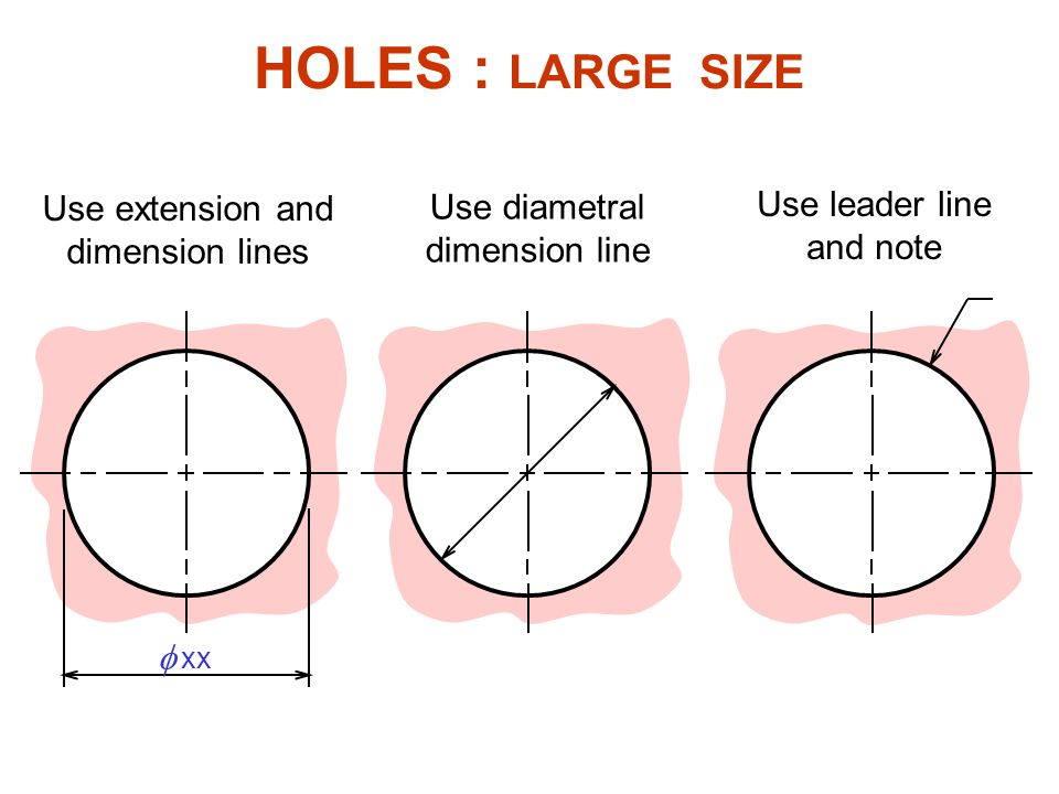   xx Use extension and dimension lines Use diametral dimension line Use leader line and note HOLES : LARGE SIZE