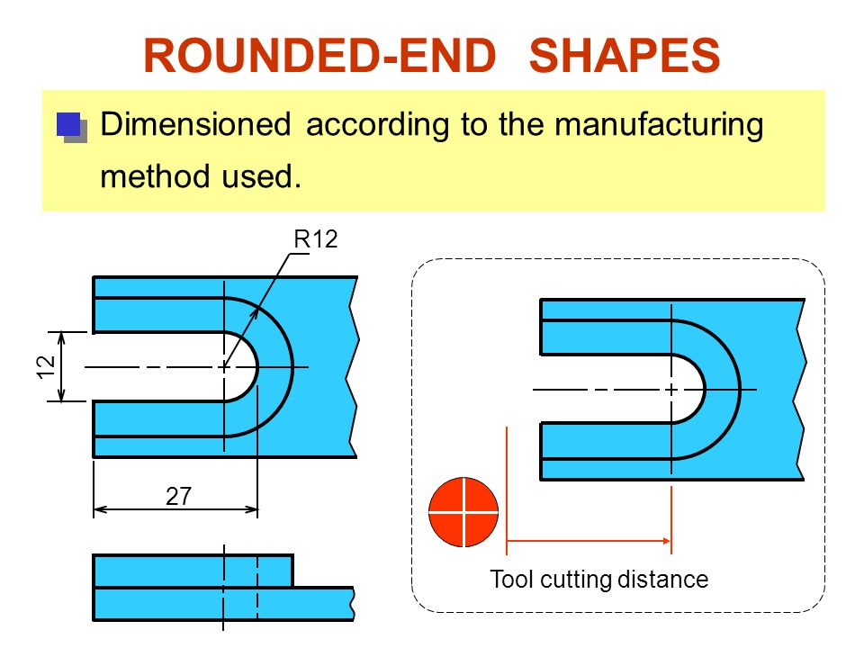 ROUNDED-END SHAPES R12 27 12 Dimensioned according to the manufacturing method used.