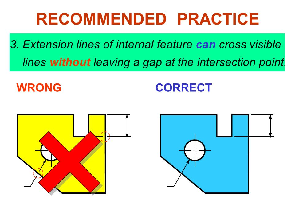 3. Extension lines of internal feature can cross visible lines without leaving a gap at the intersection point. WRONGCORRECT RECOMMENDED PRACTICE