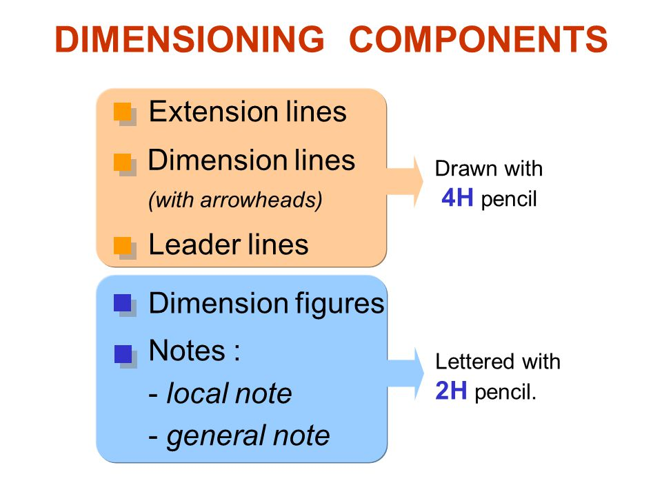 DIMENSIONING COMPONENTS Extension lines Dimension lines (with arrowheads) Leader lines Dimension figures Notes : - local note - general note Drawn with 4H pencil Lettered with 2H pencil.