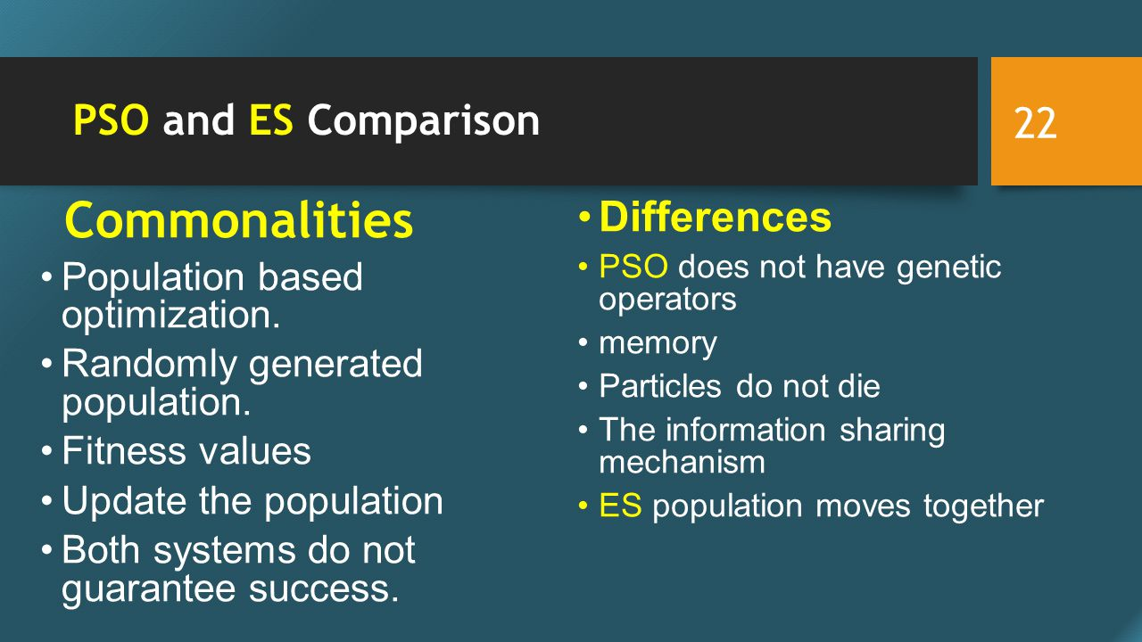 PSO and ES Comparison Commonalities Population based optimization.