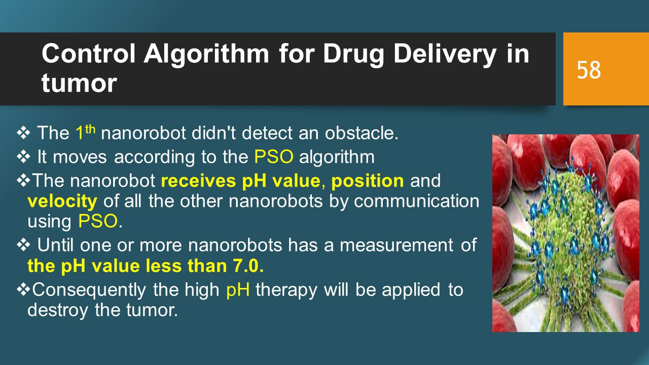 Control Algorithm for Drug Delivery in tumor  The 1 th nanorobot didn t detect an obstacle.